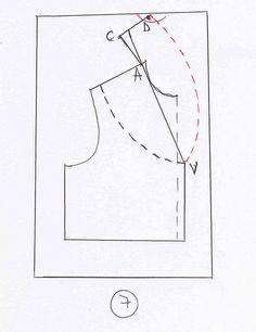 dessiner un col châle sur mesure - In the mood for couture
