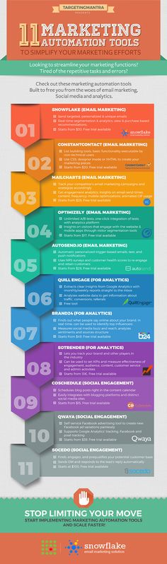 http://dingox.com [#Infographic] Can't Keep Up? 11 #Marketing Automation Tools To Simplify Your Marketing Efforts