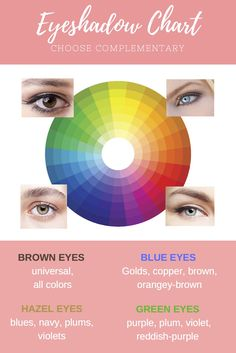 """One of the questions I am often asked as a makeup artist is """" I am wearing a blue (insert color) dress what color eyeshadow should I wear?"""" I usually follow that question with a question such as """"What kind of dress is it? and what is the occasion?"""" Maybe you should enhance your eye color...#bobbibrown #coloredeyeshadow #colorwheel"""
