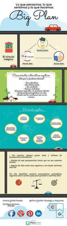 #pensamientos #psicologia #infantil #niños #infografia