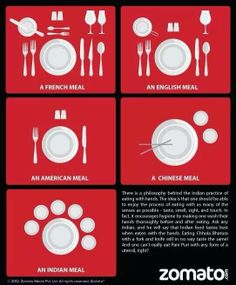 Twitter / cyclingsultan: Great infographic from @Zomato ...