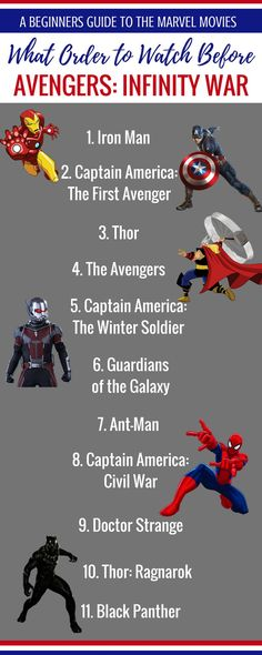 What movies to watch before Avengers Infinity War in order for beginners! A beginners guide to Marvel Movies and the MCU.#Marvel #Marvelmovies #marveluniverse #marvelcomics #MCU #infinitywar #avengers #AvengersInfinityWar