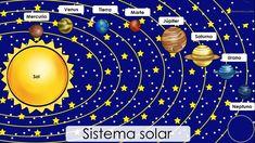 DOCENTECA - El sistema Solar - con actividades.