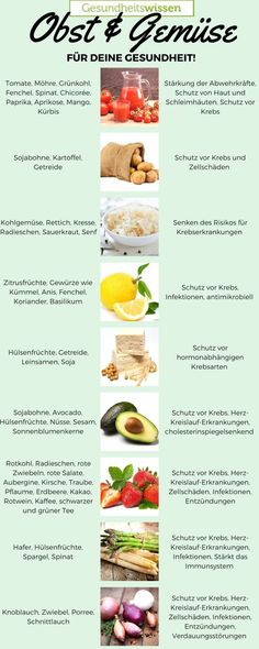 Wenn man schon eine Obst und Gemüse-Diät machen will, kann man auch sein Wisse. If you want to go on a fruit and vegetable diet, you can also try to expand your knowledge of it. Fitness Nutrition, Diet And Nutrition, Avocado Nutrition, Holistic Nutrition, Proper Nutrition, Nutrition Guide, Avocado Dessert, How To Stay Healthy, Healthy Life
