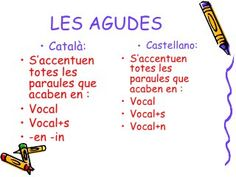 Accentuació Valencia, Math Equations, Teaching, School, Catalan Language, Primary Classroom, Writing, Reading, Spanish
