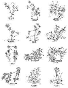Dies bin ich in Internet Form Tattoo Ideen - Blumen Tattoos Designs - Flower Tattoo Designs - Noel Chrismas Skull Tatto, Neck Tatto, Tattoo Forearm, Ankle Tattoo, Inspiration Tattoos, Trendy Tattoos, Small Tattoos, Constellations, Form Tattoo