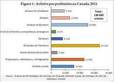 Canada, Forced Labor, Research, Profile, Content, Bandleaders, Statistics, Composers, Artists