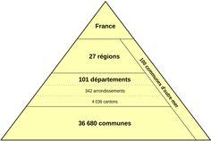 Outre Mer, Arrondissement, France, Line Chart, Van, Corse, Vans, French, Vans Outfit