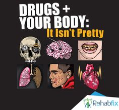 The effects of #Drugs on the body are pretty scary and unthinkable. Think about it..