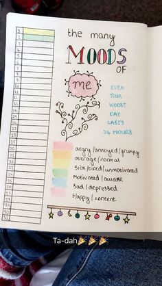 First page of my new bullet journal! I decided to do a mood tracker in order to determine what makes me happy/sad!