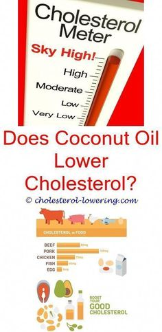 hdlcholesterollevels how do i lower my hdl cholesterol levels? - are chia seeds good for lowering cholesterol? cholesterolratio how to use olive oil for cholesterol? is turkish coffee high in cholesterol? does guacamole have cholesterol? Eggs Cholesterol, What Causes High Cholesterol, Lower Cholesterol Diet, High Cholesterol Levels, Cholesterol Guidelines, Body Cells, Do Exercise, Way Of Life, How To Get Rid