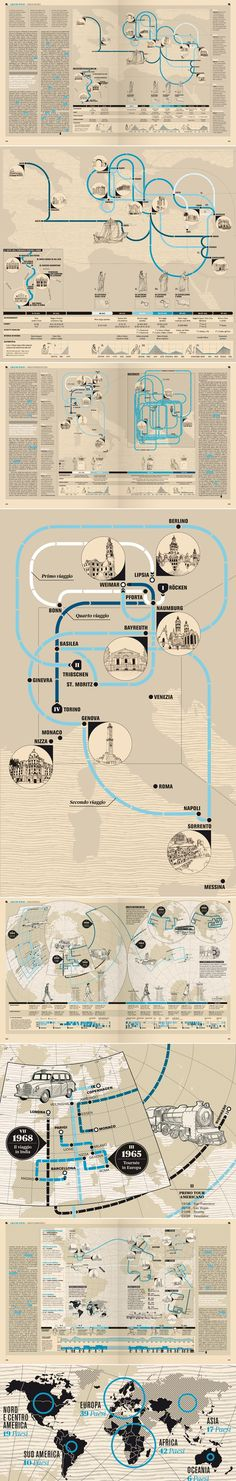 Gran Tour is a series of articles about the life of historical characters shown by infographic language. Information Design, Information Graphics, Gran Tour, Concept Diagram, Editorial Layout, Grafik Design, Cartography, Data Visualization, Print Design