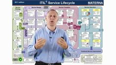 An introduction to the processes of the ITIL Service Lifecycle