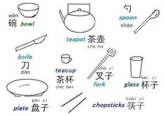 Chinese words for dining stuff, by Hanzi Wall Chart