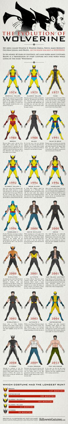 "Wolverine costumes over time infographic. Need to know. (^.^) Thanks, Pinterest Pinners, for stopping by, viewing, re-pinning, following my boards. Have a beautiful day! ^..^ and ""Feel free to share on Pinterest ^..^ #unocollectibles, #comics"