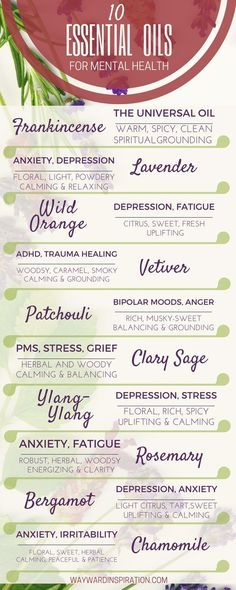 Essential Oils For Depression, Essential Oils For Pain, Essential Oils Guide, Essential Oil Diffuser Blends, Doterra Essential Oils, Young Living Essential Oils For Anxiety, Aromatherapy Diffuser, Oils For Diffuser, Home Remedies