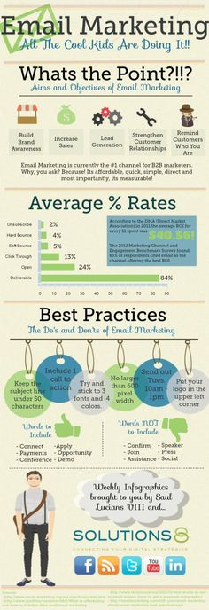Email marketing - what aims and objectives should you focus on? #infographic