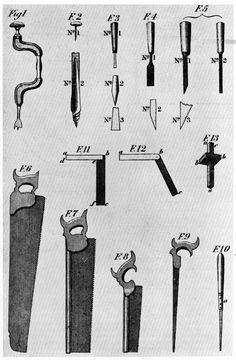 Timber Frame Tools » Specialization of Woodworking Tools 1600-1900