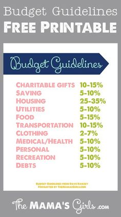 Free Printable Budget Guidelines -- budget guidelines from Dave Ramsey -- note: link content not directly related)