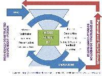 Entornos Personales de Aprendizaje: Construcción Individual y ConexiónInterpersonal