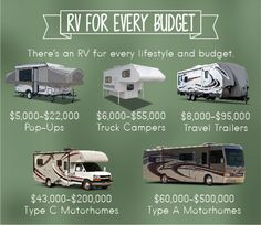 15 Best RV Fun Facts images in 2016 | Fun facts, Campers for sale, Facts