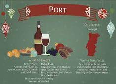 Resultado de imagem para fortifing wines