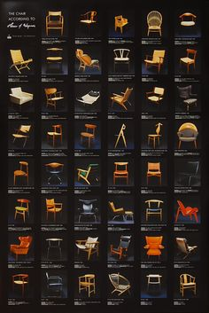 1 - Hans Wegner Chair Poster