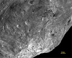 most asteroids round - photo #31