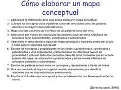 MAPA CONCEPTUAL EJEMPLO PARA UNIVERSIDAD - Buscar con Google