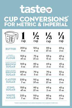 Recipe Conversion Chart, Recipe Conversions, Measurement Conversions, Measurement Chart, Recipe Measurements, Cooking Measurements, Cut Recipe In Half, Baking Cups, Wine Recipes