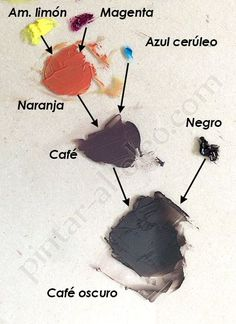 Hacer color café con colores pigmento cmyk