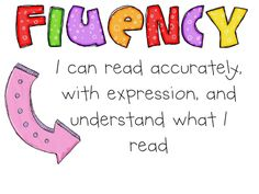 Comprehension, accuracy, fluency, and expanding vocabulary Would be good to send to parents in their welcome back packets