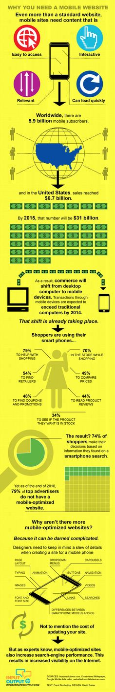 With mobile searches expected to surpass that of desktop searches as early as 2013, it's becoming a necessity to have a mobile optimized site. People searching on their mobile phone for (insert business) are on the go and will not wait for the site to load. This means that you could be losing customers! If your a local business owner, you need to take action now before your competitors do. For a FREE consultation, call Joseph @ 857-266-5307