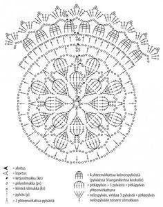 Breathtaking Crochet So You Can Comprehend Patterns Ideas. Stupefying Crochet So You Can Comprehend Patterns Ideas. Motif Mandala Crochet, Crochet Doily Diagram, Crochet Mandala Pattern, Crochet Circles, Crochet Stitches Patterns, Crochet Chart, Crochet Doilies, Crochet Flowers, Tapete Doily