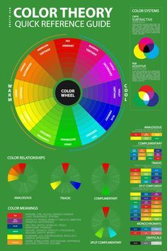 Psychology infographic and charts color theory pdf poster for designers and artists Infographic Description color theory pdf poster for designers and Color Mixing Chart, Color Combos, Color Schemes, Subtractive Color, Tertiary Color, Graphisches Design, Color Meanings, Color Psychology, Psychology Meaning