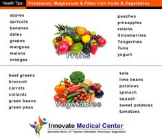 Potassium, Magnesium Fiber Rich Fruits & Vegeatables