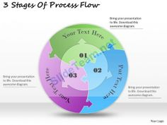 1113 Business Ppt diagram 3 Stages Of Process Flow Powerpoint Template