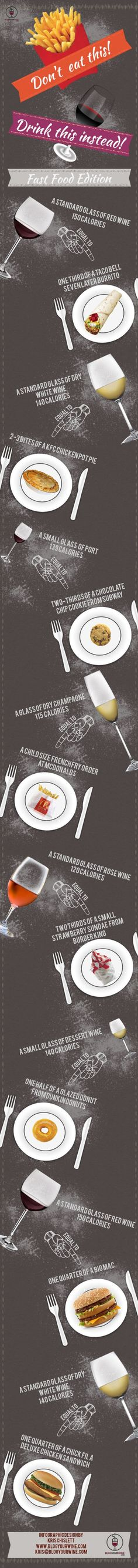 Don't Eat This! Drink This Instead! – Fast Food Edition Infographic
