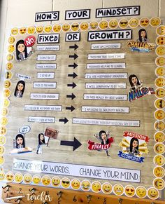 How cute is this rendition of my Bitmoji Growth Mindset board? 😍 I love seei… How cute is this rendition of my Bitmoji Growth Mindset board? 😍 I love seeing your Bitmojis on display. Keep sending me pictures of your… What Is Growth Mindset, Growth Mindset Classroom, Growth Mindset Activities, Fixed Mindset, Growth Mindset Display, Middle School Classroom, Math Classroom, Future Classroom, Classroom Themes
