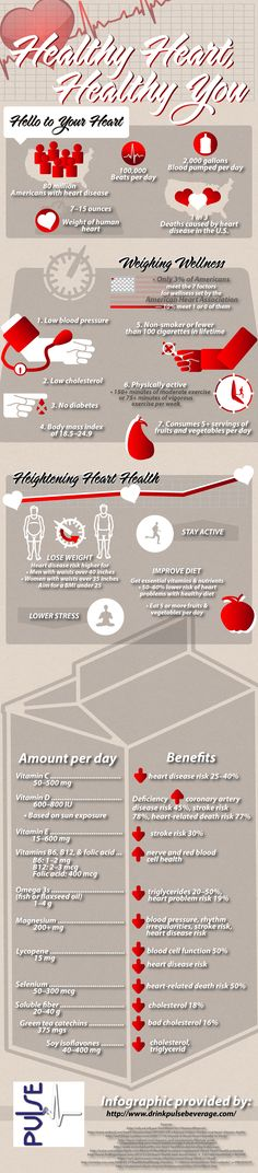 Maintaining Your Heart Healthy #Maintaining #Heart #Healthy #Safety #Infographics