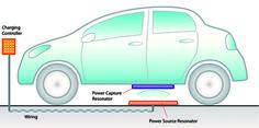 EV wireless charging diagram 9-28-10