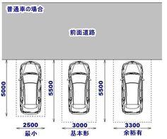 駐車場に必要な寸法