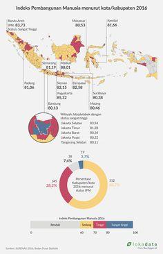 Nasib asuransi swasta setelah tiga tahun jkn visualization chart amartya sen benar bahwa pdb saja tak bisa mengukur kesejahteraan pdrb lebih besar ccuart Images