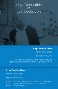 "Don't let fancy words like ""deductible"" scare you. Keep this High vs. Low list so you can always plan wisely."