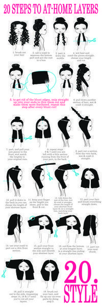 Friend made this diagram how to cut layered hair she cuts her own hair. I wish I trusted my cutting skills enough to try.