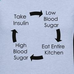 so when I get down about having diabetes I just need to look up humor on pinterest to cheer me up.