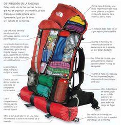 Lo que has de saber y conocer para la practica y disfrute del senderismo