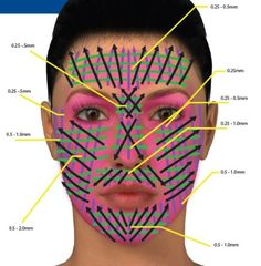 dermapen microneedling depth chart- been Derma rolling for about 4 years it is the best thing I have done for my skin, that and a strict skincare regimen-cl Cosmetic Treatments, Skin Treatments, Dermapen Microneedling, Skin Needling, Facial Treatment, Facial Care, Glowing Skin, Beauty Skin, Hair Beauty