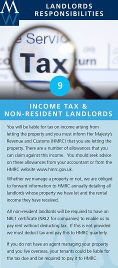 Income Tax & non-resident landlords