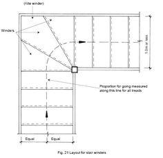 Best Exterior Stair Handrail Heights Google Search Design 400 x 300